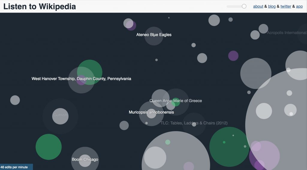 A screenshot of Listen to Wikipedia, featuring circles of varying sizes representing edits in Wikipedia