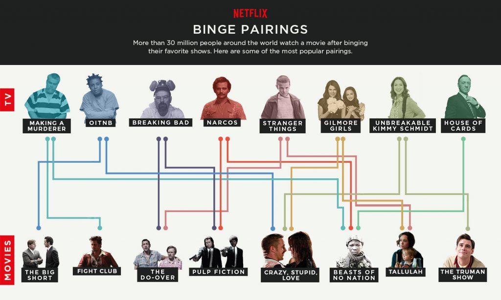 binge-pairings_ph